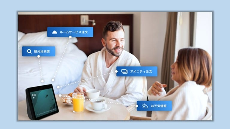 AIスピーカー・チャットボット活用での宿泊施設のガイドシステム