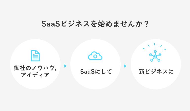 SaaSビジネスを始めませんか?
